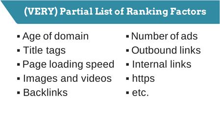 Partial list of website ranking factors